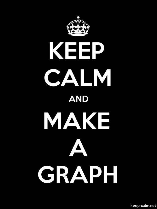 KEEP CALM AND MAKE A GRAPH - white/black - Default (600x800)