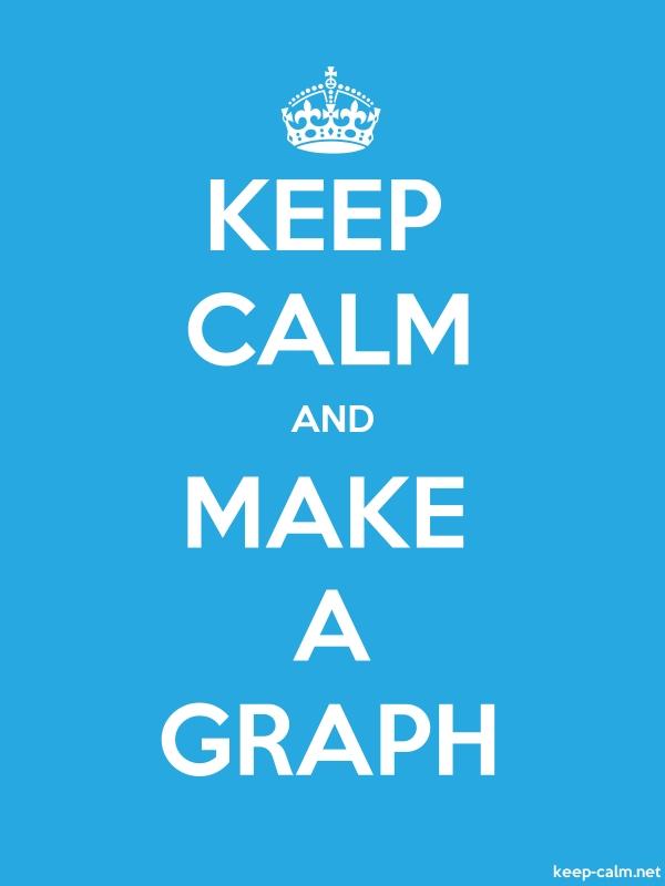 KEEP CALM AND MAKE A GRAPH - white/blue - Default (600x800)