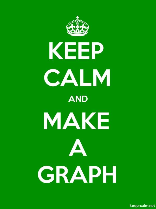 KEEP CALM AND MAKE A GRAPH - white/green - Default (600x800)