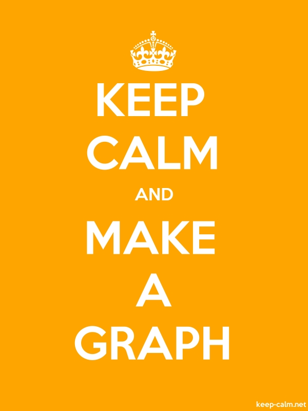 KEEP CALM AND MAKE A GRAPH - white/orange - Default (600x800)