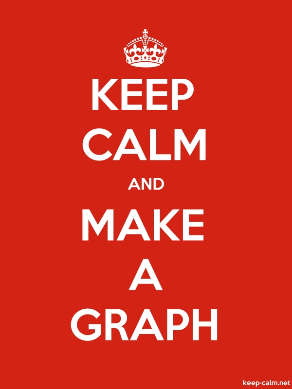 KEEP CALM AND MAKE A GRAPH - white/red - Default (600x800)