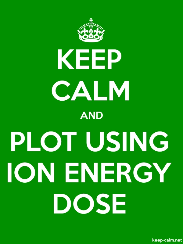 KEEP CALM AND PLOT USING ION ENERGY DOSE - white/green - Default (600x800)